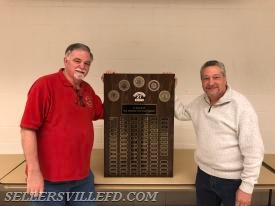 Relief Association Vice President Joe McDonald (L) presents the memorial plaque to Department President Greg Castelli (R) at our monthly business meeting on March 13, 2018.